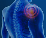Is Shoulder Joint Replacement Surgery for you?